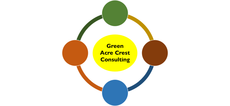 Green Acre Crest Consulting